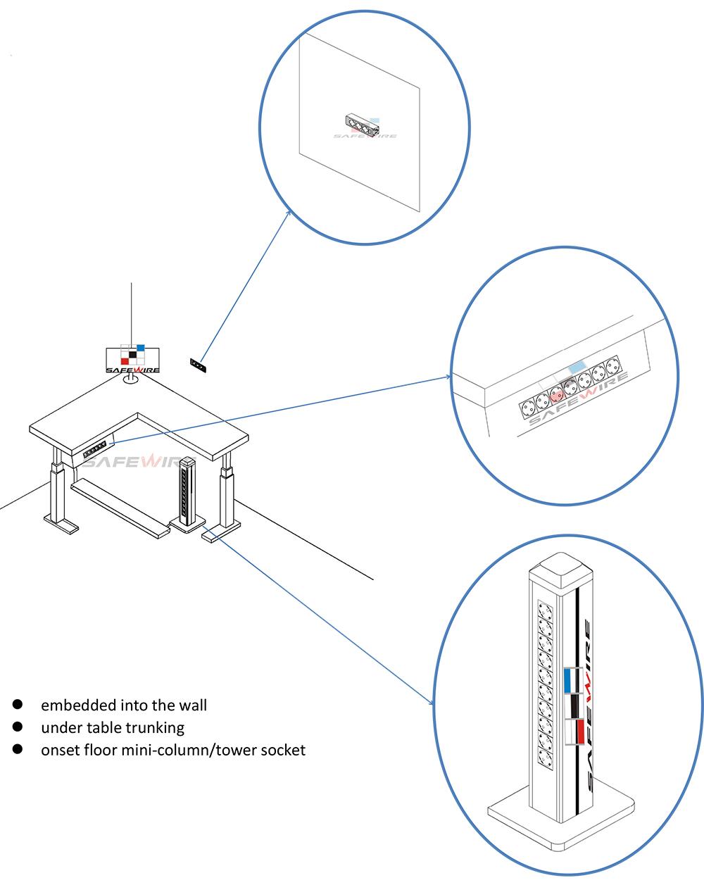 Safewire Datasheet 45 type  Safety shutter multi-sockets XJY-QB-35-1-2-3 M200505-3