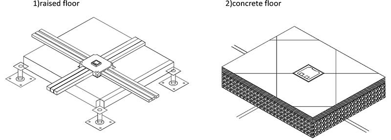 Safewire Datasheet of Floor box Safewire HTD-146K-86 200506 OK-3