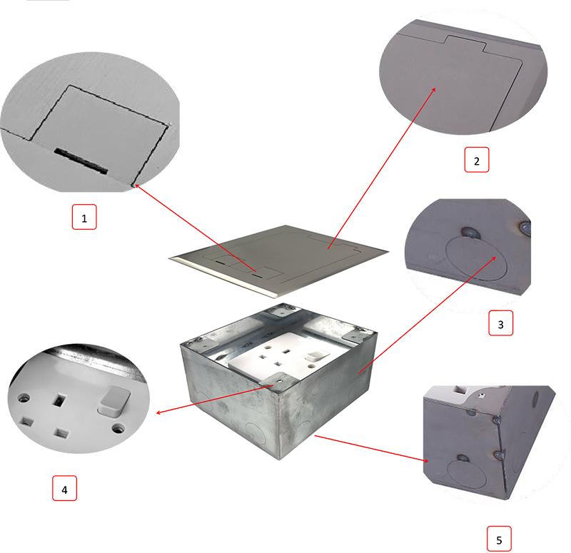 Safewire Datasheet of Floor box Safewire HTD-146K-86 200506 OK-4